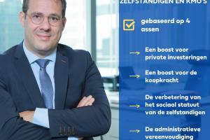 Begroting 2022: David Clarinval benadrukt belangrijke stappen vooruit voor zelfstandigen en kmo's